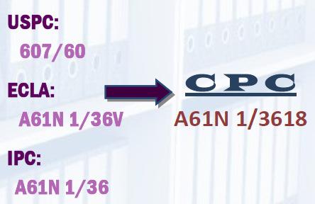 联合专利分类(CPC)简介