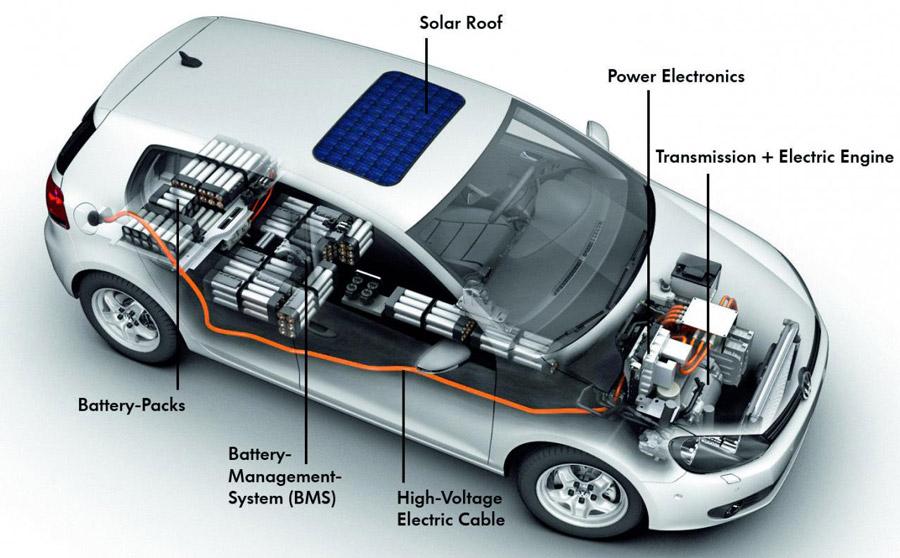 2016 年纯电动汽车专利报告:新能源汽车的宠儿发展如何?