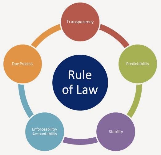 最高法专利权司法解释(二)权威解读